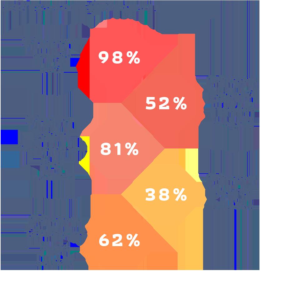 Visitor-Surveys-Thai